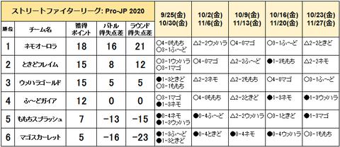 2020-10-30 (1)