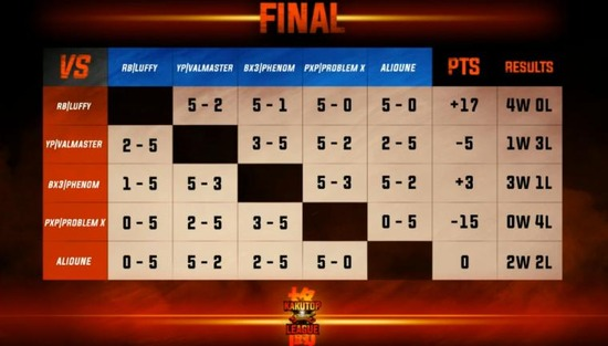 kakutop4final