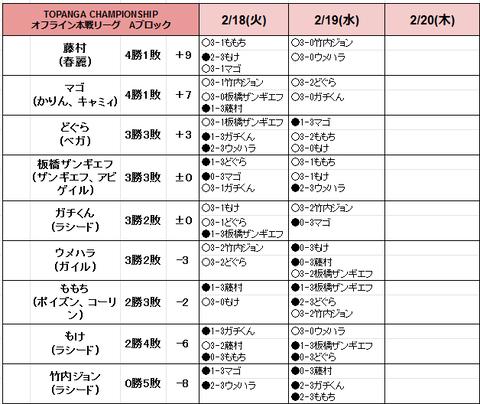 2020-02-19 (10)