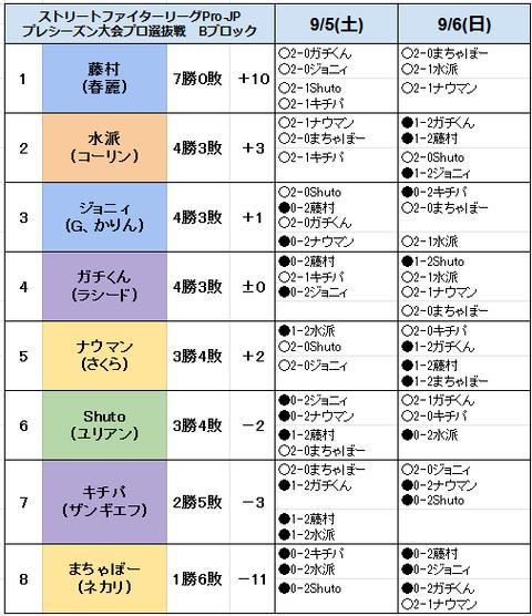 2020-09-06 (1)