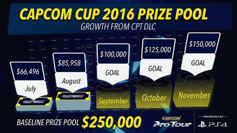 capcomcup2016-prize-sept
