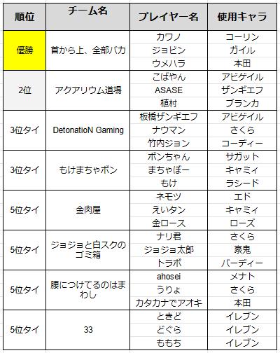 2021-05-01 (7)