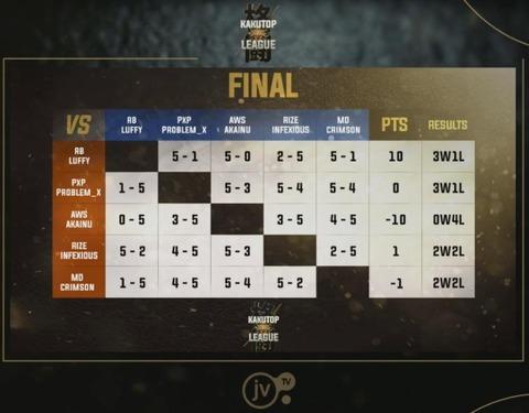 kakutop5-final