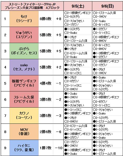 2020-09-06