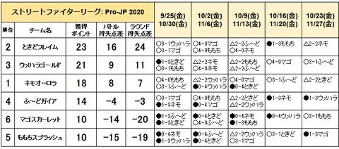 2020-11-14