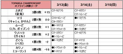 2020-03-14 (1)