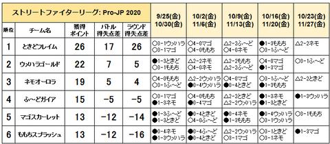 2020-11-20