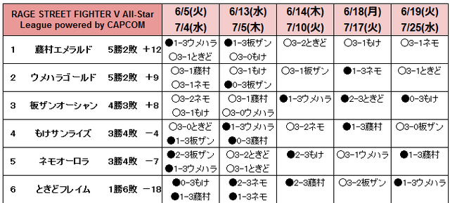 2018-07-05 (12)
