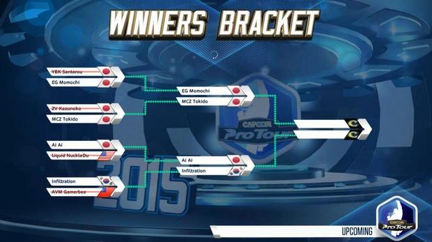 evo2015-winnersTOP8