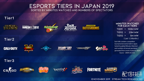 japan-Esports-tier