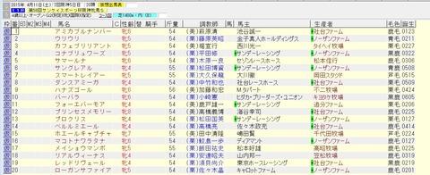 阪神牝馬ステークス 2015 出走予定馬