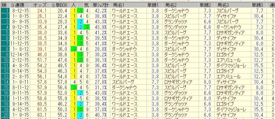 (旧)アナコー【穴】馬を【攻】略するブログ                chigeton