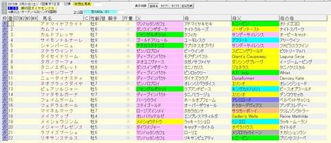 ダイヤモンドステークス 2015 血統表