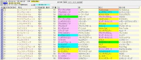 小倉大賞典 2015 血統表(除外対象)