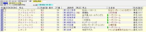 きさらぎ賞 2015 出走予定馬