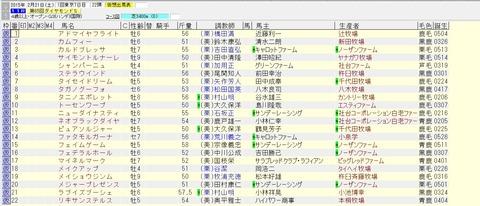 ダイヤモンドステークス 2015 出走予定馬