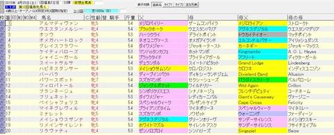 福島牝馬ステークス 2015 血統表