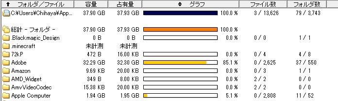 Adobe_Cache00