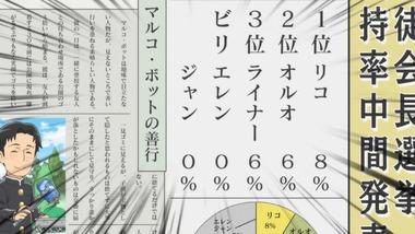 進撃!巨人中学校 10話 感想 画像12