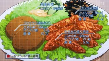 プリンス・オブ・ストライド 7話 感想 画像13
