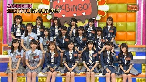 【AKB48G】1億円貰える代わりに10代の中からしか推しメンを選べなくなるボタン