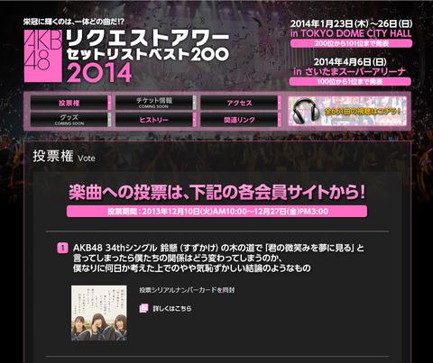 【AKB48】リクアワ投票が開始したわけだが