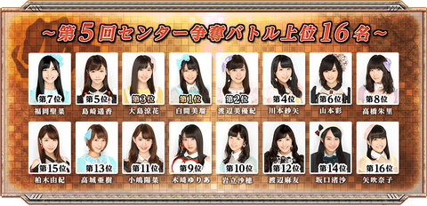 【AKB48】せいちゃんのヲタはなぜゲームには課金するのに選挙では金を使わないの?【福岡聖菜】