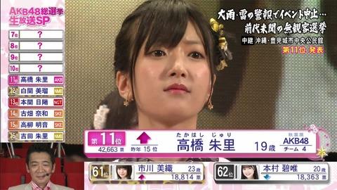 今更だけど須藤凜々花が総選挙で結婚発表した瞬間、お前らどんな反応だった?