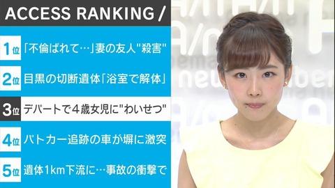 【元AKB48】ケンポウこと内山奈月さん、AbemaTVで生存確認