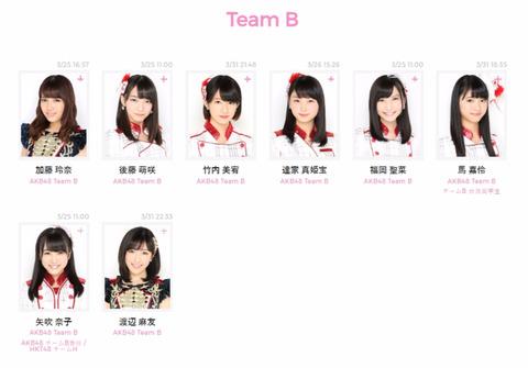 【AKB48総選挙】竹内美宥が3年ぶりに立候補!