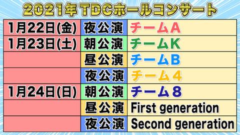 【悲報】「AKB48 15th Anniversary 15時間LIVE」全7公演中止決定