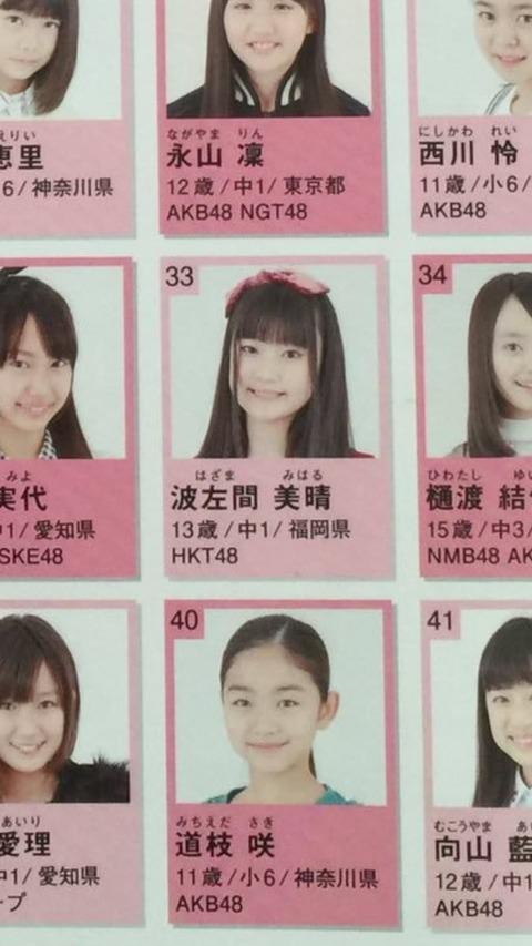 【HKT48】5期候補生の波左間美晴の経歴が凄い!荻野由佳を超えた大物www