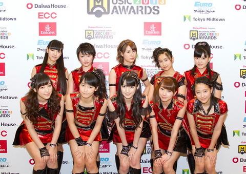 つんく「アイドル界ではモー娘。がダンス日本一」