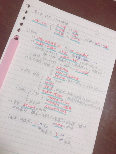 【AKB48】90日間でMARCH合格を目指す前田彩佳さん(17)の社会の勉強法がこちら