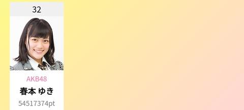 【アホスレ】AKB48向井地総監督、支店の無名メンにどんどん突き放され敗北濃厚wwwwwwwwww