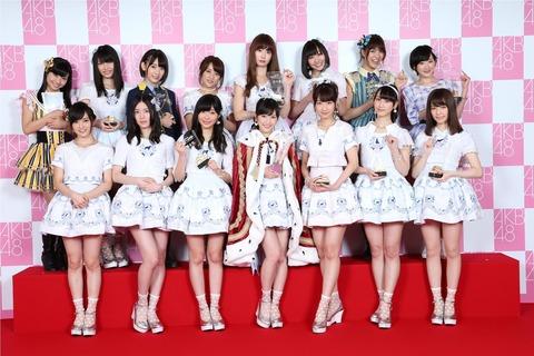 AKB48Gで実際誰が実人気高いと思う?