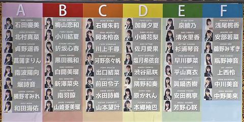 【NMB48】16:00~「NAMBATTLE生配信 #1 ~序~」の配信が決定!