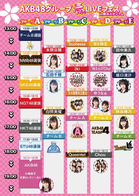 【AKB48G】「NGT48 メンバー調整中」←これって…【春のLIVEフェス】