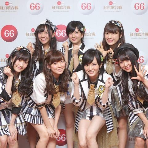 【悲報】NMB48渋谷凪咲の顔がデカすぎる・・・これはもう珠理奈超えただろ