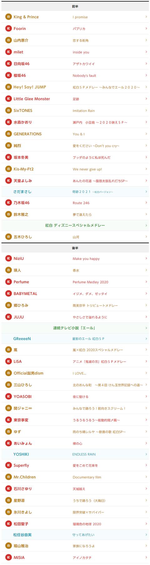 【悲報】第71回紅白歌合戦、櫻坂46と日向坂46がセット、乃木坂46も前半に回されてしまう