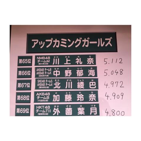 【AKB48総選挙】加藤玲奈「速報は68位だったけど、私の目指す場所は選抜」