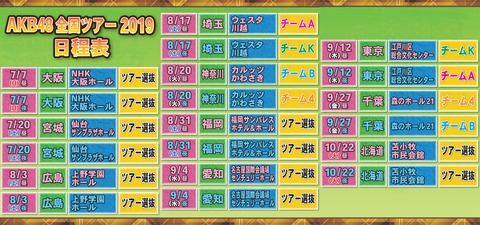 【AKB48】全国ツアーのツアー選抜って毎回これで固定?変わるの?