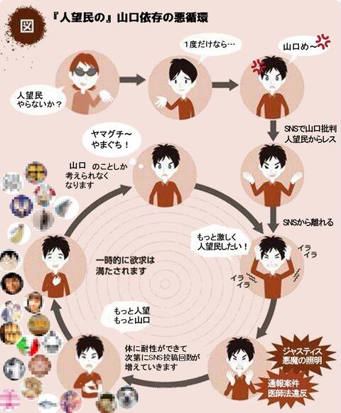 【AKB48G】お前らって推しが叩かれてたら反撃や擁護するの?