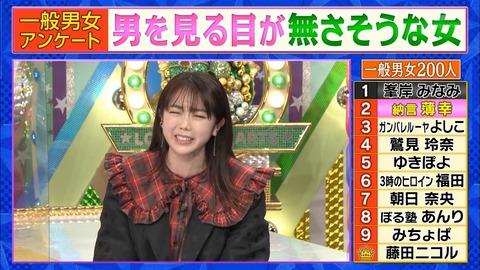 【AKB48】峯岸みなみ、ロンハーで「男を見る目が無さそう」1位に選ばれてしまう