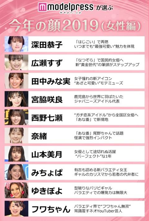 【朗報】「モデルプレス」が選ぶ「今年の顔」にアイドル界から唯一、宮脇咲良さんが選出される