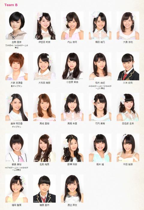 【AKB48】新チームBが史上最高チームに