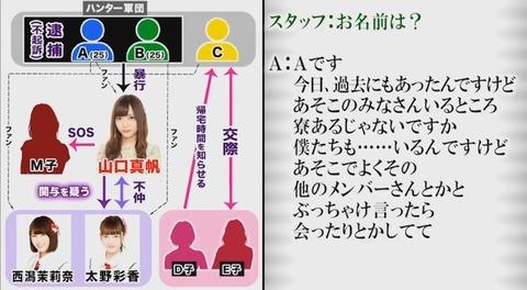 【NGT48】オタクってメンバーが厄介グループと繋がってても気にしないの?