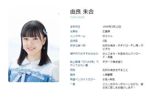【悲報】STU48由良朱合、卒業発表