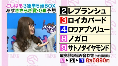 【朗報】小嶋さん、4週連続三連単的中!!!【AKB48・小嶋陽菜】