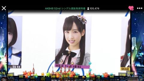 【AKB48】お前らいつも新しいセンターは叩くのに小栗有以センターには不満ないの?